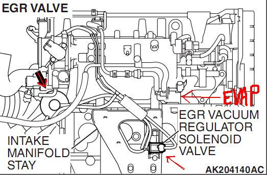 evo 8 engine diagram how to egr removal viii ix and charcoal evap how to egr removal viii ix and charcoal evap canister check valve the side that was