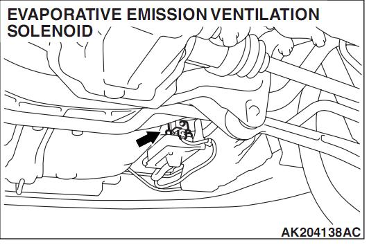 Evap Canister Location 2004 Jeep Grand Cherokee on dodge ram 1500 wiring diagram
